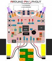 BBR Arduino pin layout 875x1024 1
